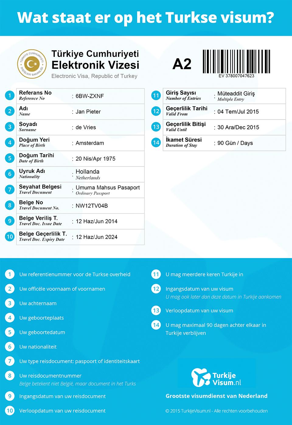 Uitleg van de verschillende onderdelen op het Turkse visum