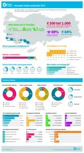 Infographic Limburg